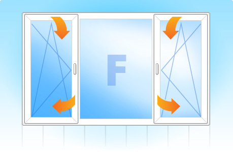 Левая створка поворотно-откидная, центральная створка глухая, правая створка поворотно-откидная.