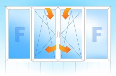 Левая створка глухая, две центральные створки поворотно-откидные, правая створка глухая.