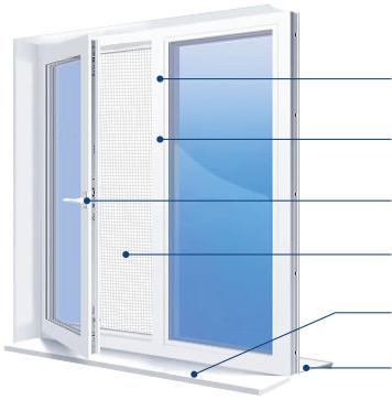 Из чего состоит окно